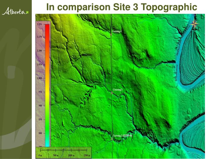 In comparison Site 3 Topographic