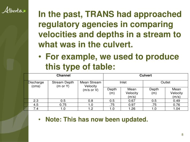 In the past, TRANS had approached regulatory agencies in comparing velocities and depths in a stream to what was in the culvert.
