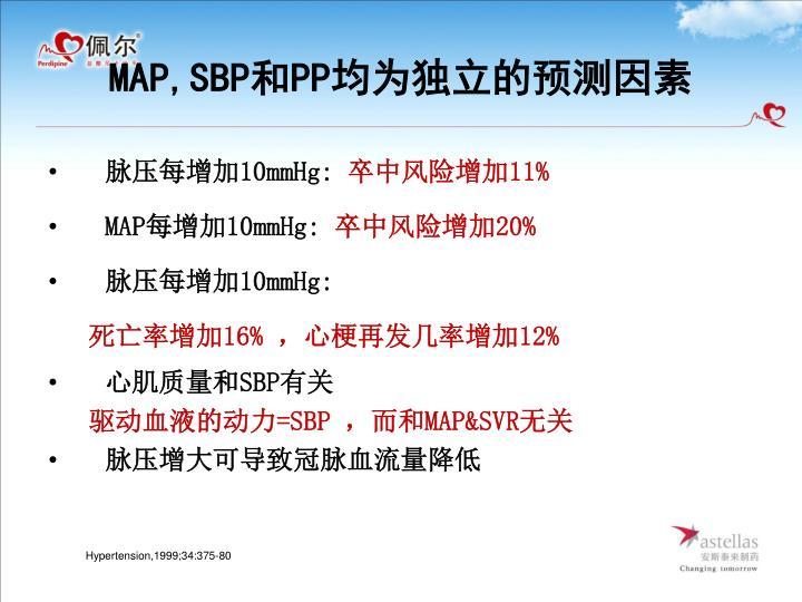 MAP,SBP