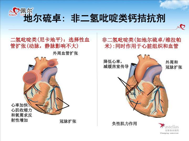外周血管扩张