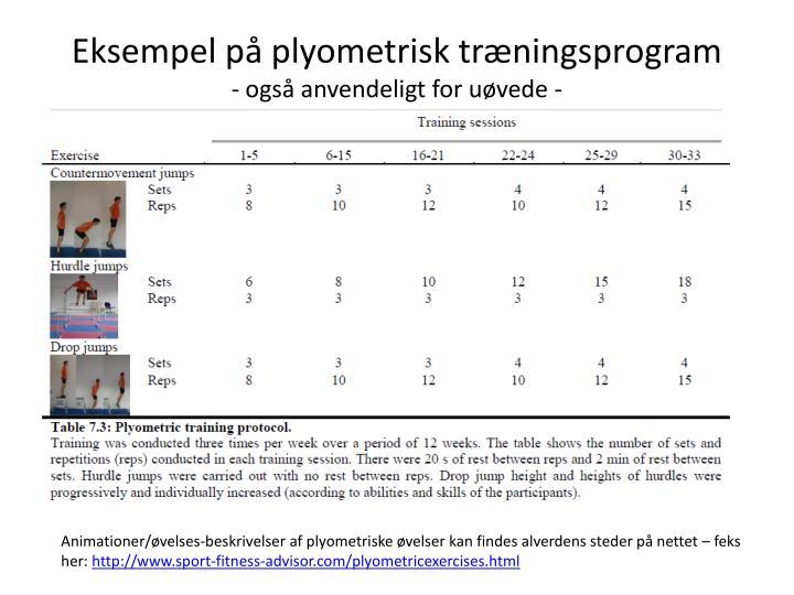 Eksempel p plyometrisk trningsprogram