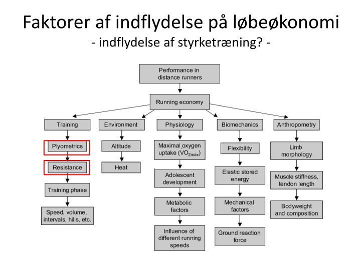 Faktorer af indflydelse p lbekonomi