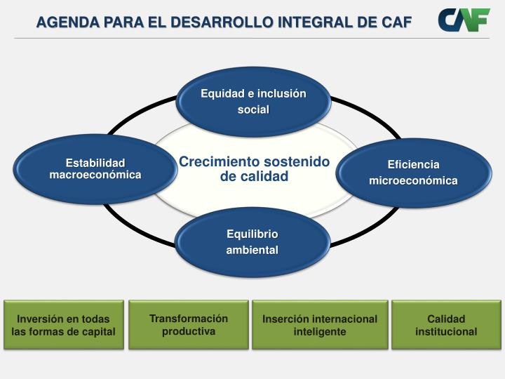 AGENDA PARA EL DESARROLLO INTEGRAL DE CAF