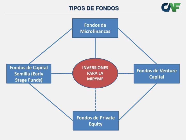 TIPOS DE FONDOS