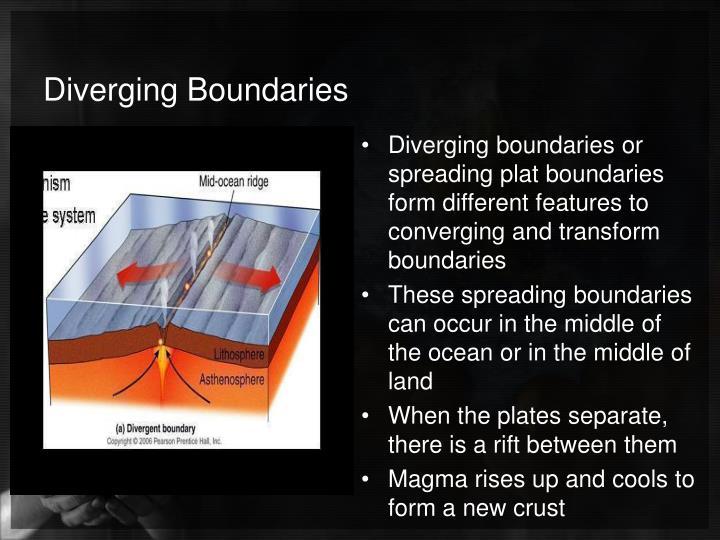 Diverging Boundaries