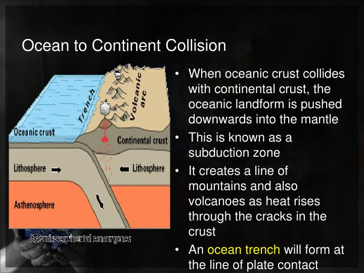 Ocean to Continent Collision