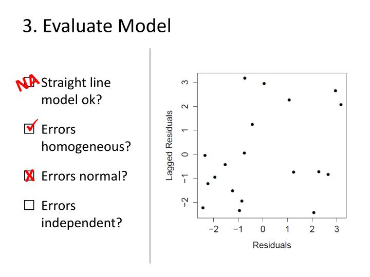 3. Evaluate Model