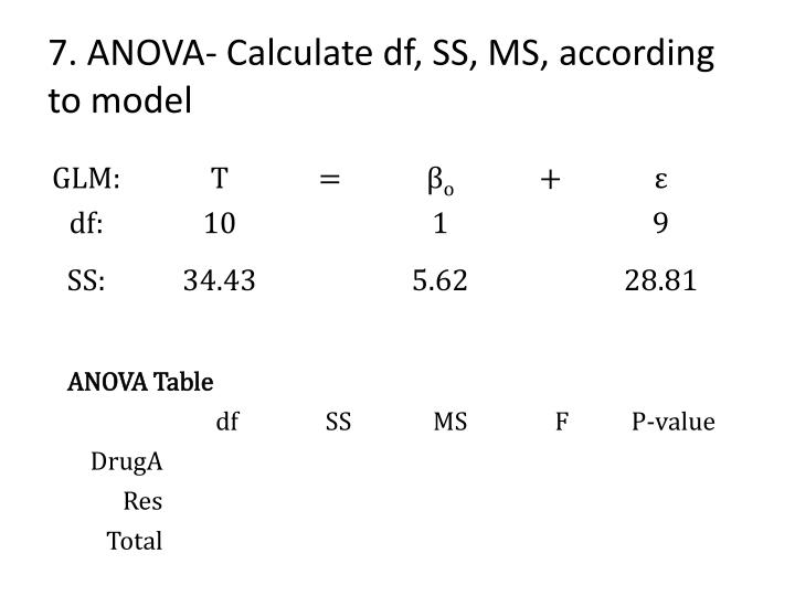 7. ANOVA- Calculate