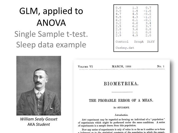 GLM, applied to ANOVA