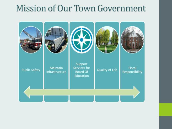 Mission of Our Town Government