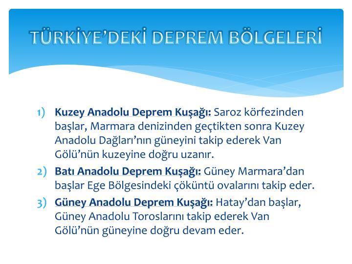 TÜRKİYE'DEKİ DEPREM