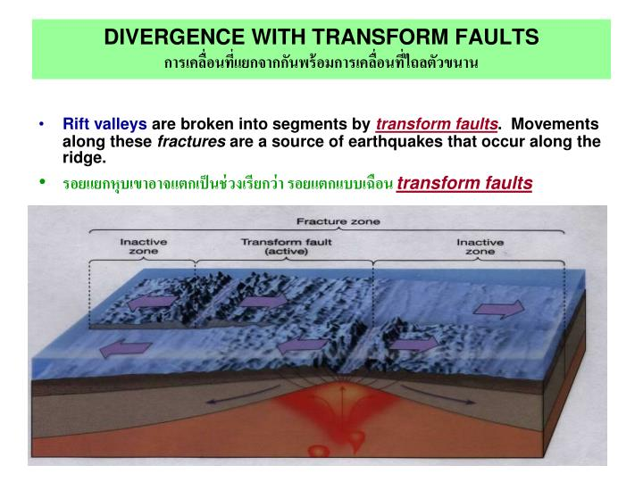 DIVERGENCE WITH TRANSFORM FAULTS