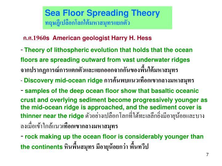 Sea Floor Spreading Theory