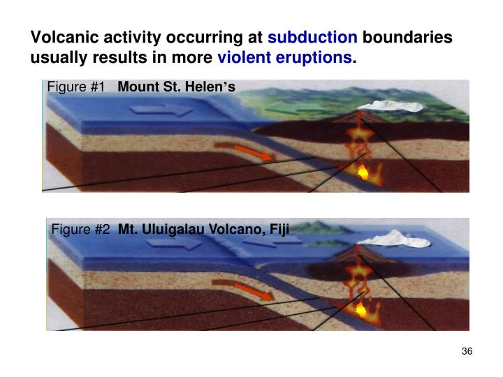 Volcanic activity occurring at