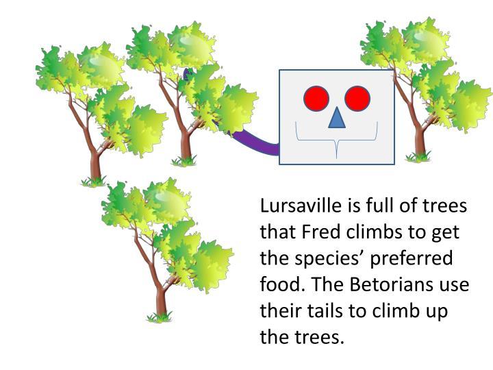Lursaville