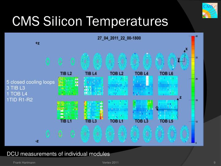CMS Silicon Temperatures