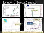 evolution of sensor currents