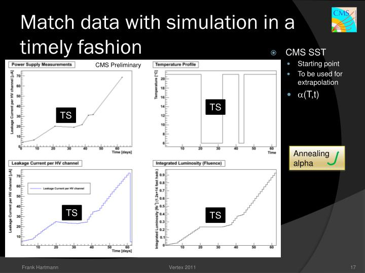 Match data with simulation in a timely fashion