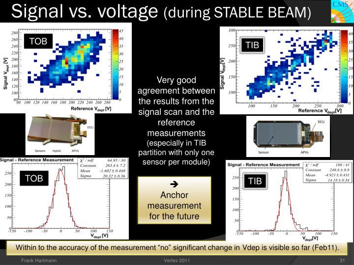 Signal vs. voltage