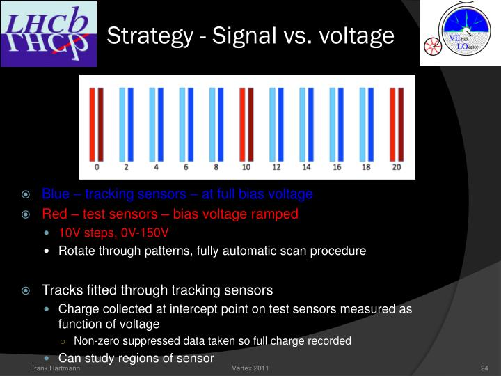 Strategy - Signal vs. voltage