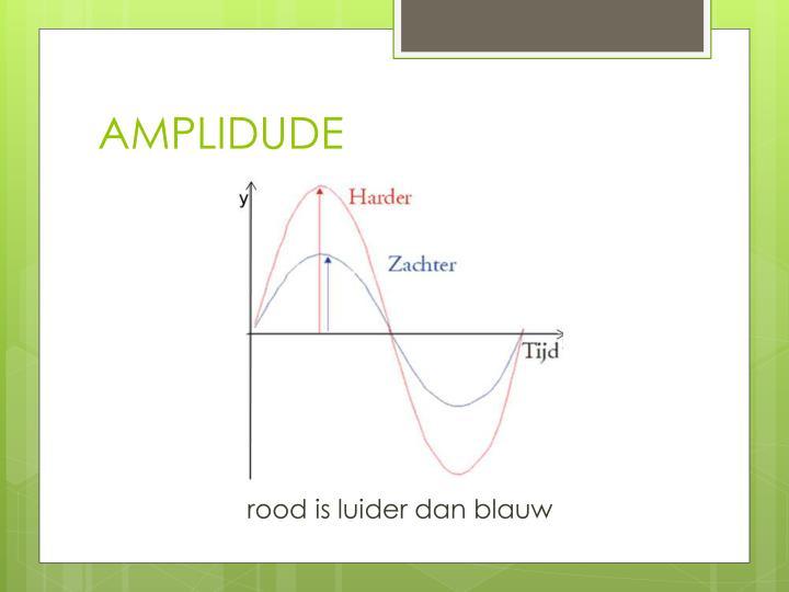 AMPLIDUDE