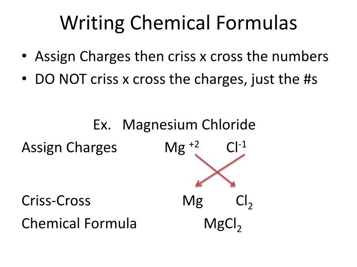 Writing Chemical