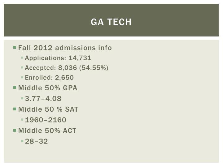 GA Tech