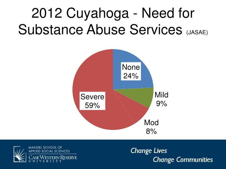 2012 Cuyahoga - Need for Substance Abuse Services