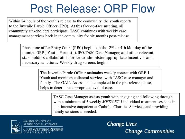 Post Release: ORP Flow