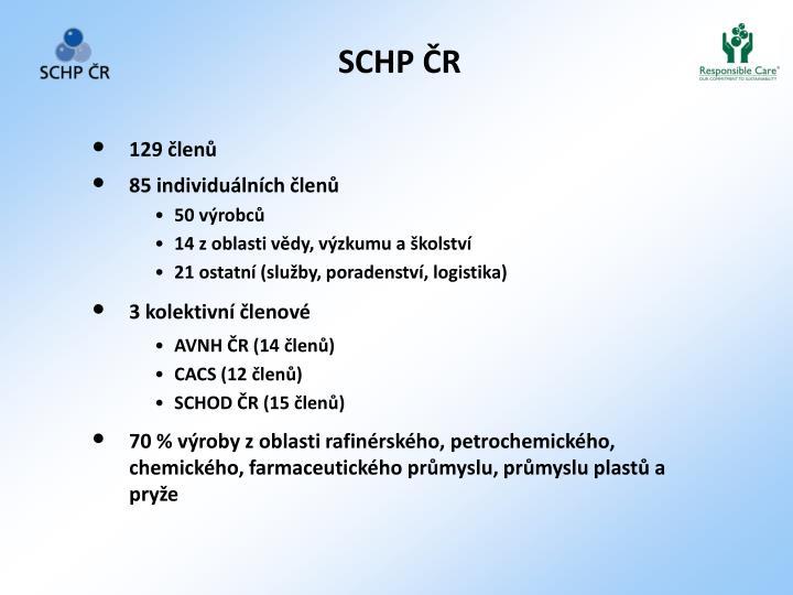 SCHP ČR