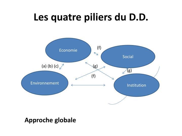 Les quatre piliers du D.D.