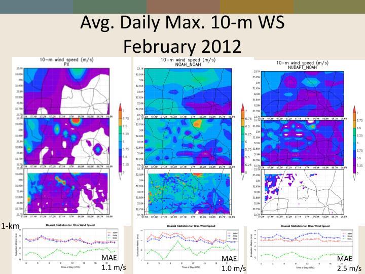 Avg. Daily Max. 10-m WS