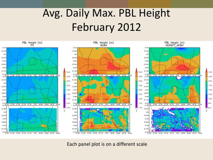 Avg. Daily Max. PBL Height