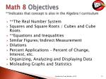math 8 objectives indicates that concept is also in the algebra i curriculum