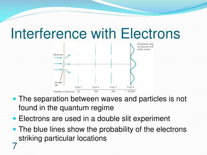 Interference with Electrons