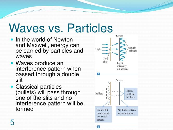 Waves vs. Particles