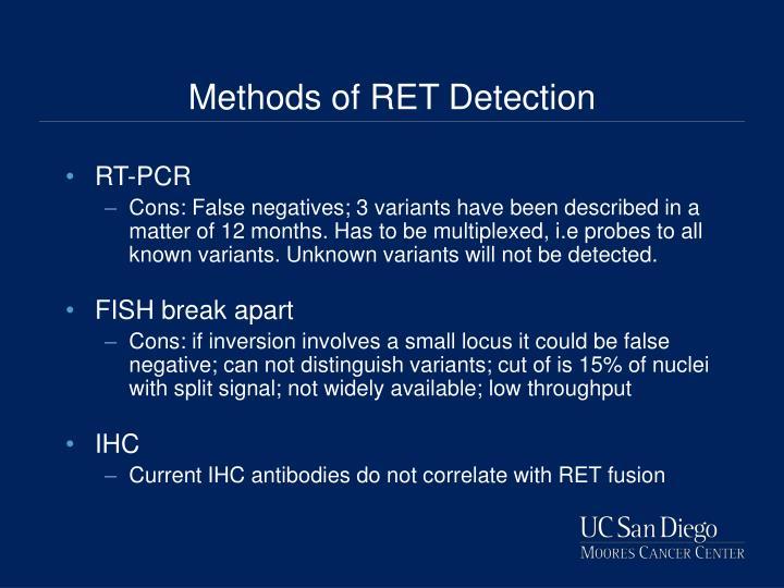 Methods of RET