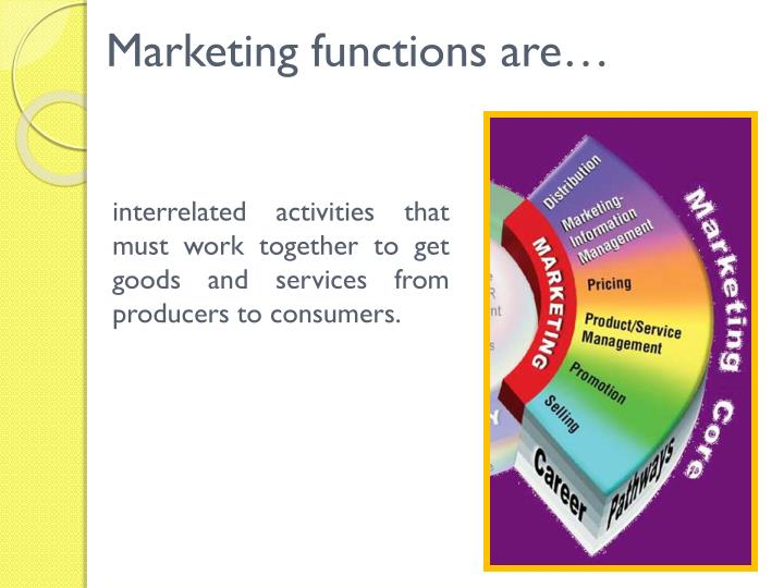 Marketing functions are