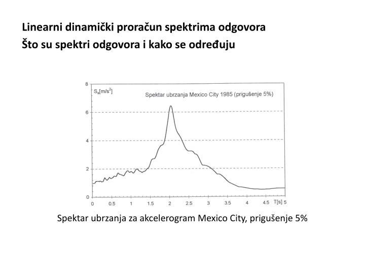 Linearni dinamički proračun spektrima odgovora