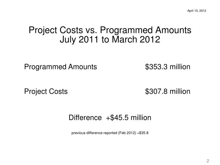 Project Costs vs. Programmed Amounts