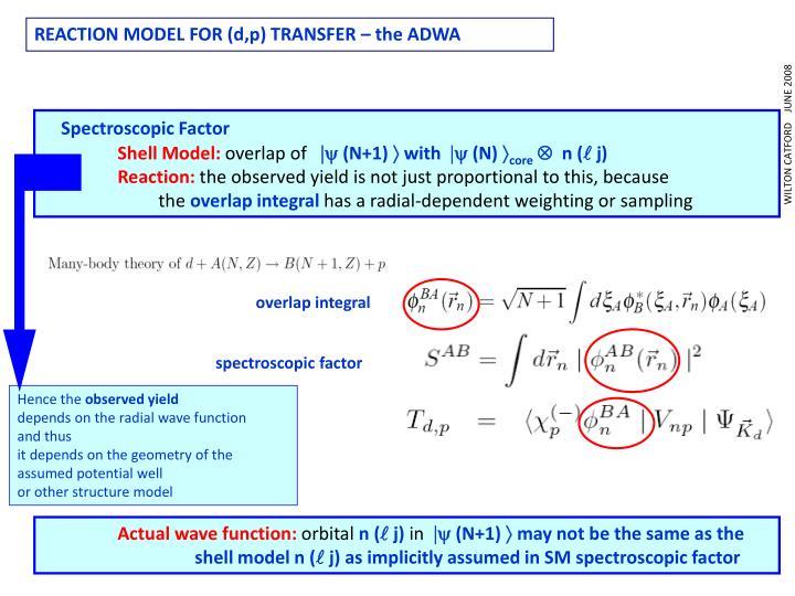 Spectroscopic Factor