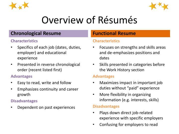 Overview of Résumés