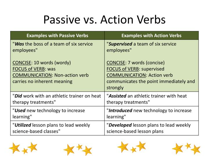 Passive vs. Action Verbs