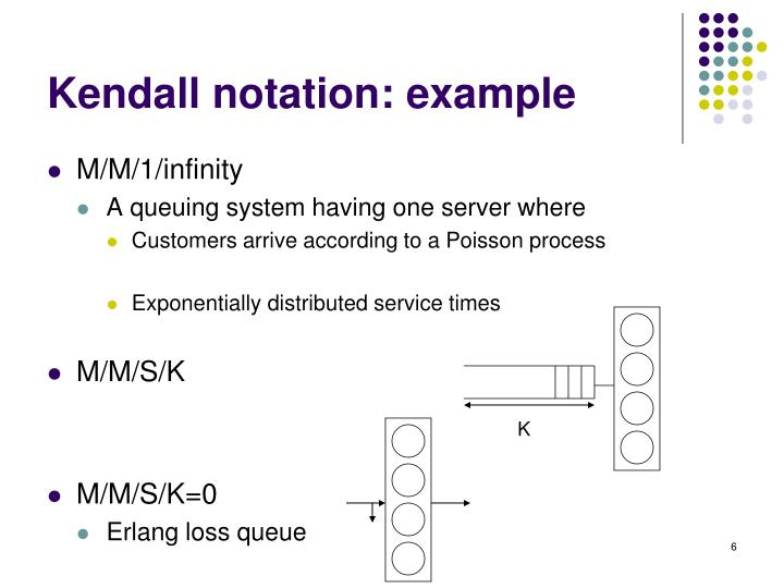 Kendall notation: example