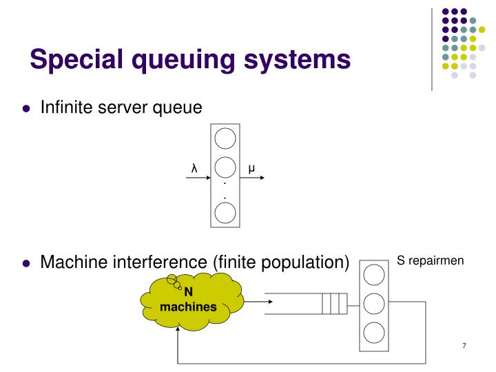 Special queuing systems