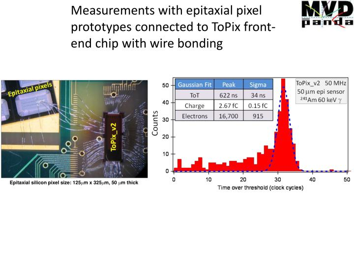 Measurements with epitaxial pixel prototypes connected to ToPix front-end chip with wire bonding