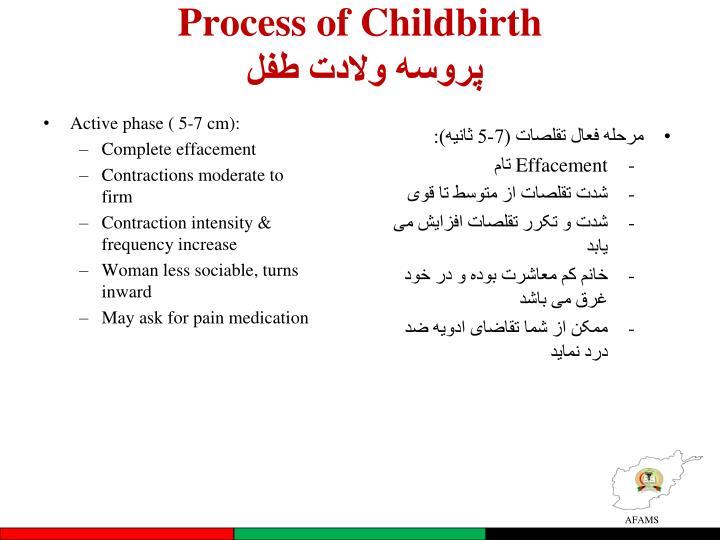Process of Childbirth