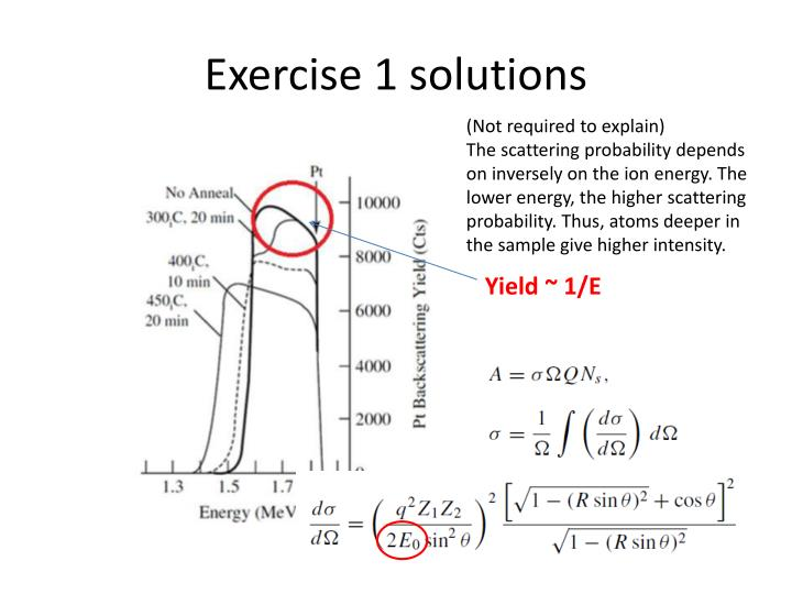 Exercise 1 solutions