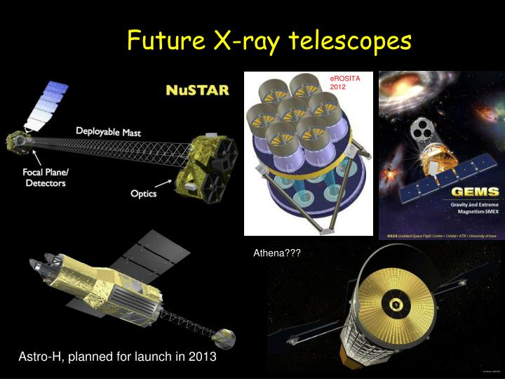 Future X-ray telescopes