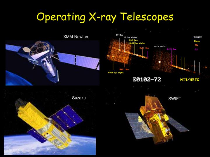 Operating X-ray Telescopes